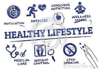 Comment en ajustant le style de vie vous pouvez prendre du poids et gagner du muscle.