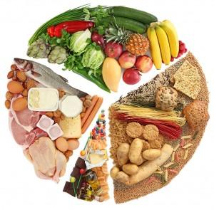PRISE DE POIDS : Meilleurs choix d'aliments à densité énergétique élevée (à privilégier)
