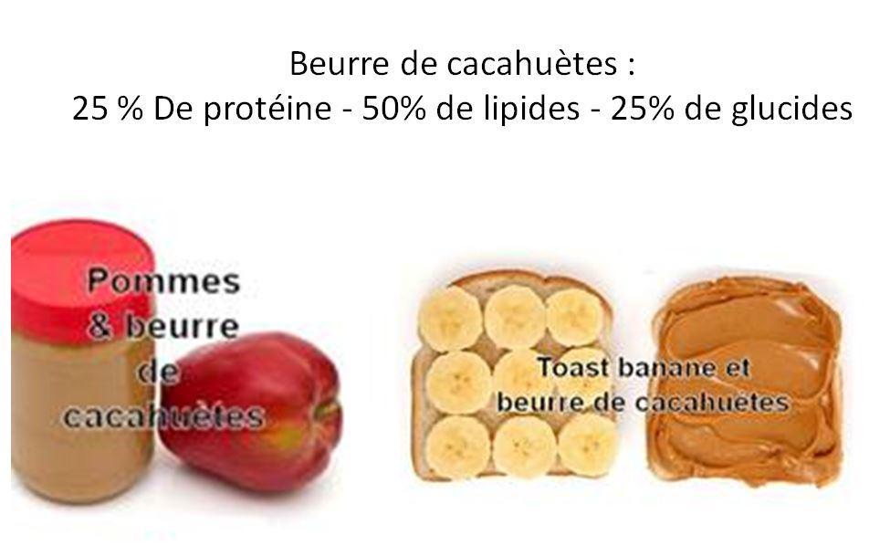 Beurre de cacahuète pour la prise de poids