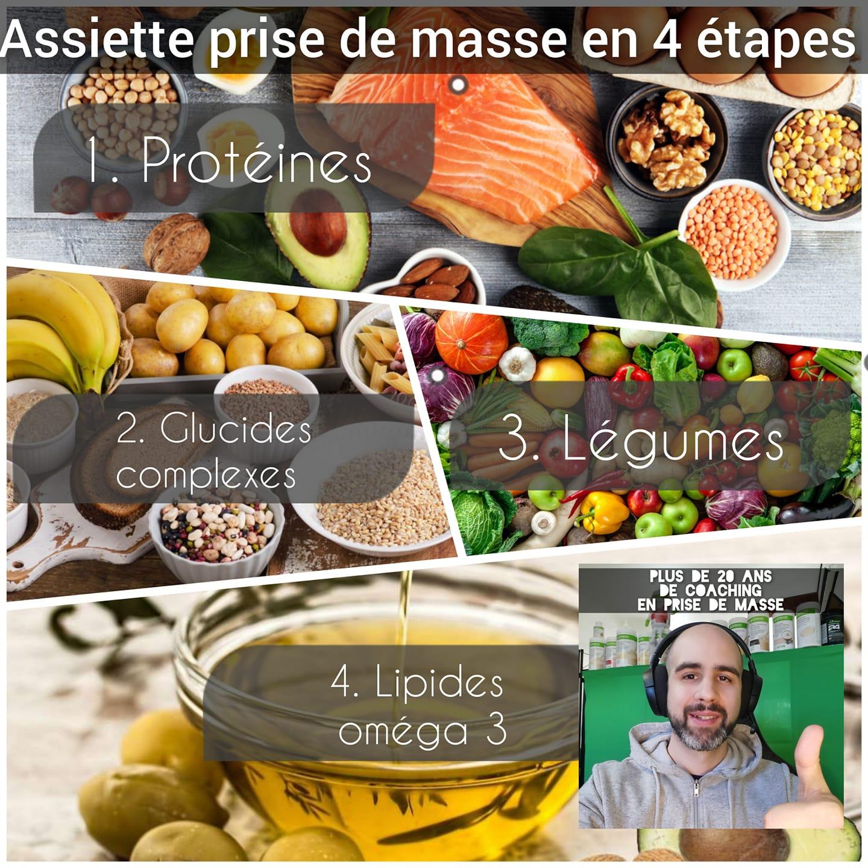 Les 4 étapes pour une assiette de prise de masse propre