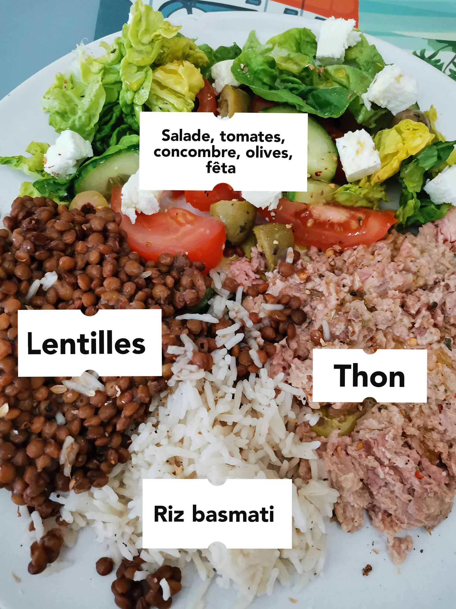 Idée repas prise de masse